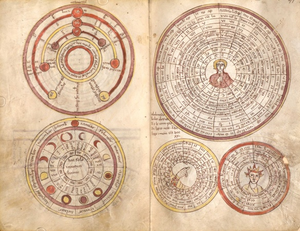 Depiction of the 19 years of the Metonic cycle as a wheel, with the Julian date of the Easter New Moon, from a 9th-century computistic manuscript made in St. Emmeram's Abbey (Clm 14456, fol. 71r). (Credit: Wikipedia Commons.)